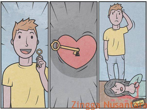 Sarkastik Condong ke Perilaku Negatif