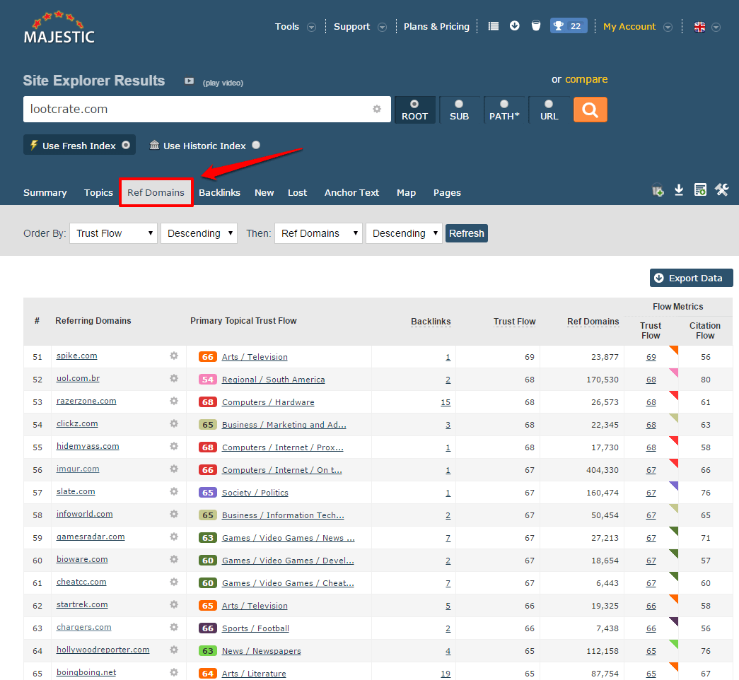 Analisis Backlink dengan Software Majestic