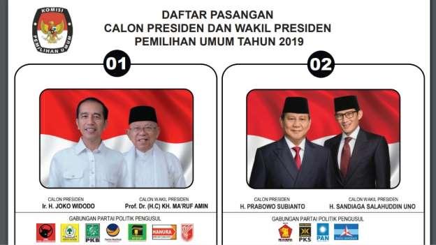 Capres Cawapres Indonesia 2019